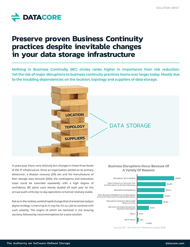 preserve business continuity solutions