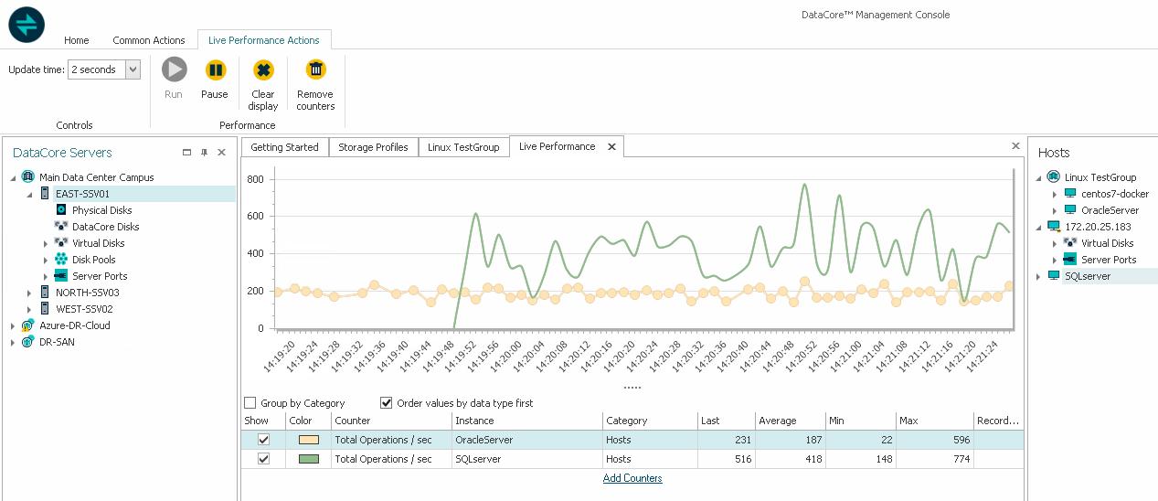 La console per l'analisi dello storage e il reporting