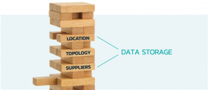Business Continuity Practices Data Storage